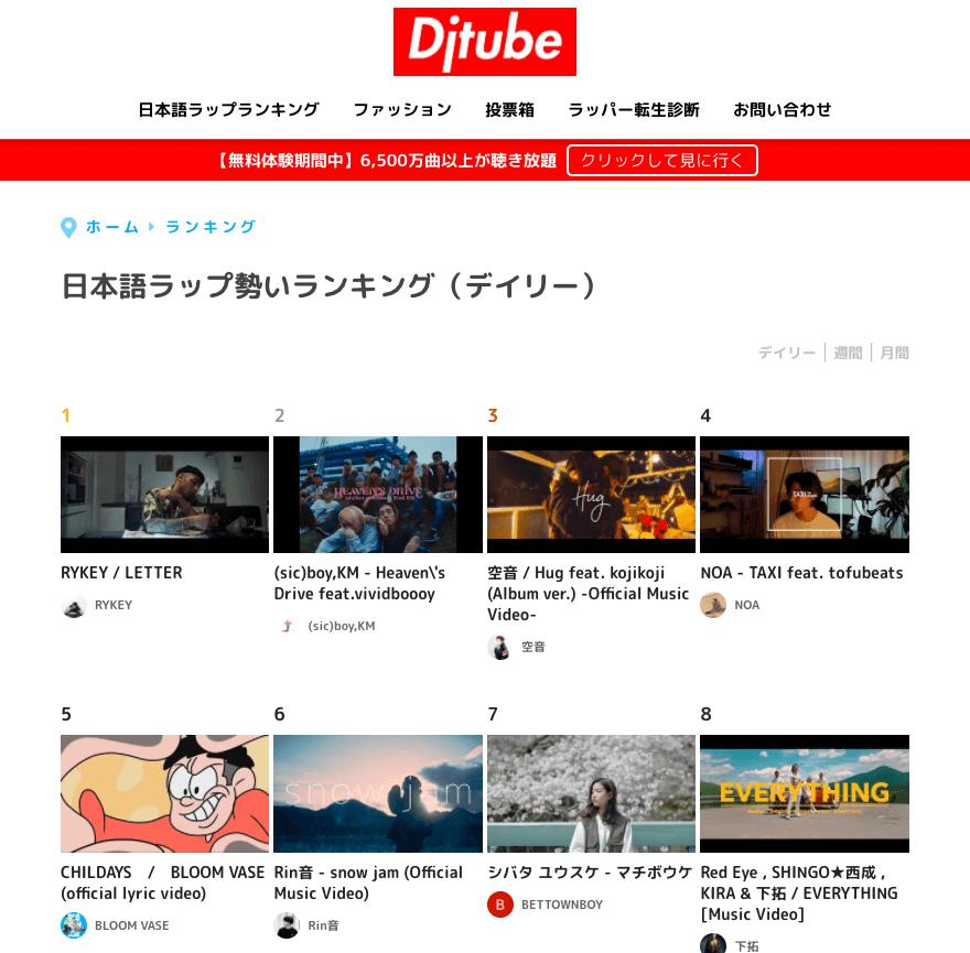 日本語ラップ勢いランキング